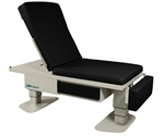 UMF Bariatric Power Table