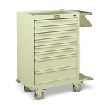 Orthopedic Carts