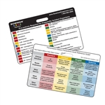Bowman Quick Reference Card - Transmission Based Precautions